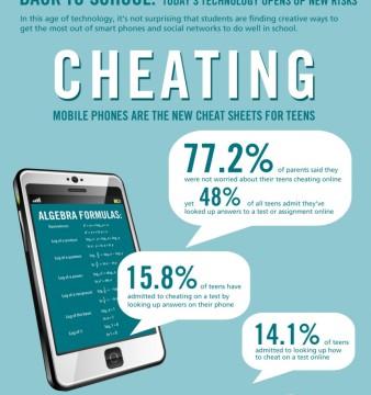 Cheating-838x1024