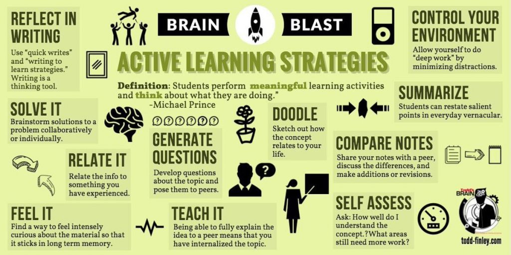 Active Learning Strategies For Students - The Edvocate