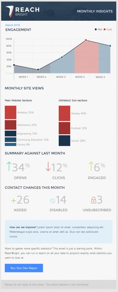 reachbright-screenshot-monthly-insight