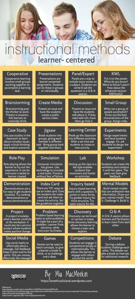 27 Learner Centered Instructional Strategies The Edvocate