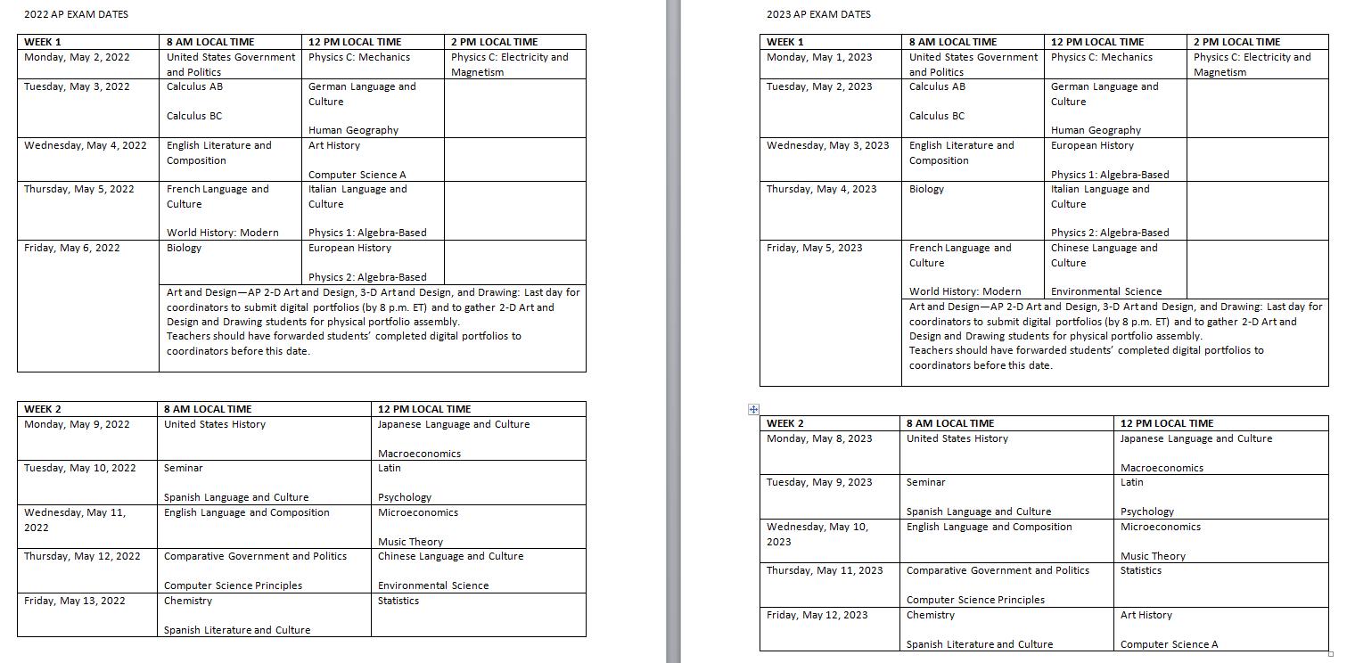 Ap Calendar 2022.2022 And 2023 Ap Exam Schedule The Edvocate